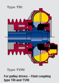 For pulley drives – Fluid coupling type TRI and TVRI